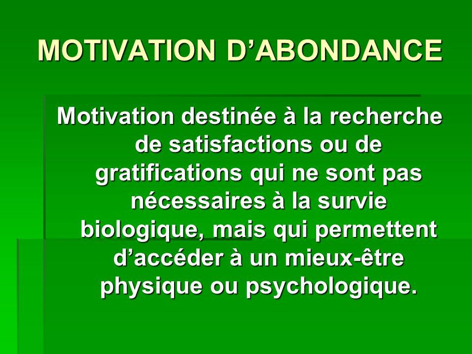 MOTIVATION DABONDANCE Motivation destinée à la recherche de satisfactions ou de gratifications qui ne sont pas nécessaires à la survie biologique, mais qui permettent daccéder à un mieux-être physique ou psychologique.