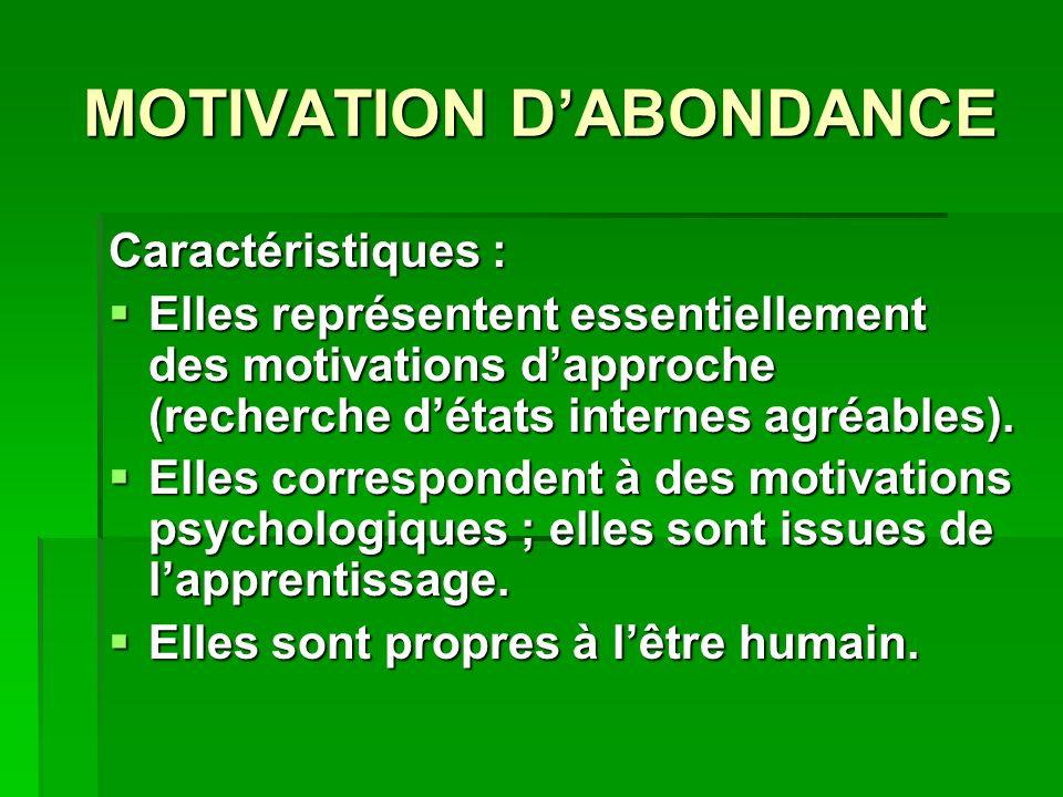 MOTIVATION DABONDANCE Caractéristiques : Elles représentent essentiellement des motivations dapproche (recherche détats internes agréables). Elles rep