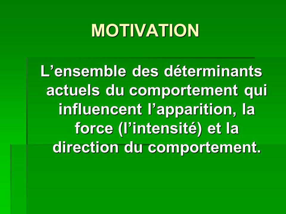 MOTIVATION Lensemble des déterminants actuels du comportement qui influencent lapparition, la force (lintensité) et la direction du comportement.