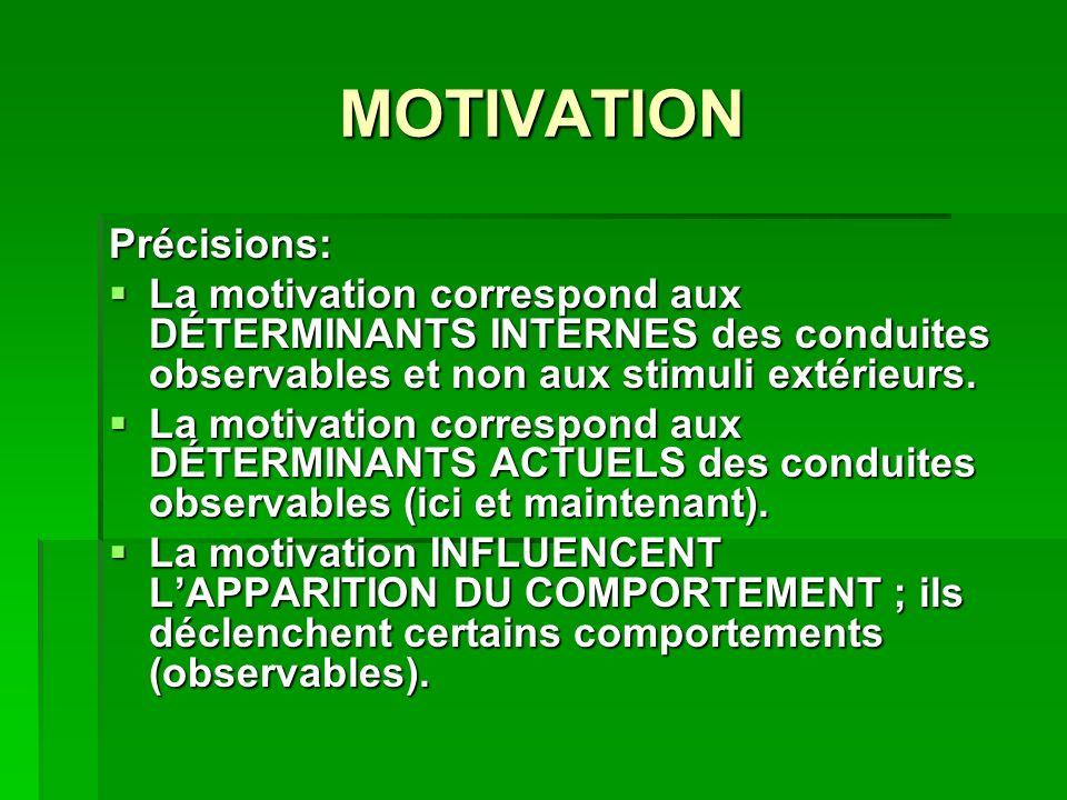 MOTIVATION Précisions: La motivation correspond aux DÉTERMINANTS INTERNES des conduites observables et non aux stimuli extérieurs. La motivation corre