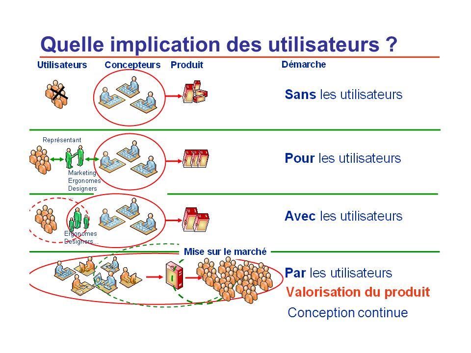 12 Conception continue Quelle implication des utilisateurs ?