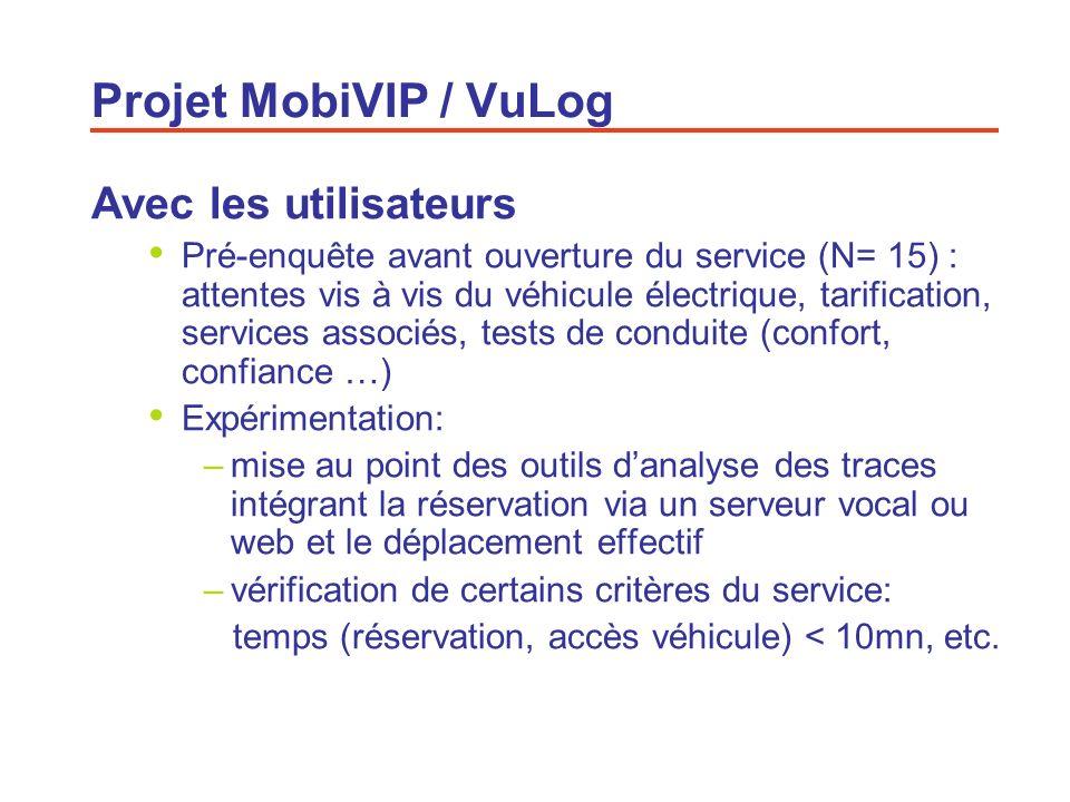 14 Avec les utilisateurs Pré-enquête avant ouverture du service (N= 15) : attentes vis à vis du véhicule électrique, tarification, services associés,