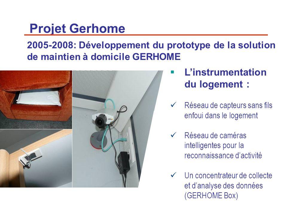 16 Projet Gerhome Linstrumentation du logement : Réseau de capteurs sans fils enfoui dans le logement Réseau de caméras intelligentes pour la reconnai