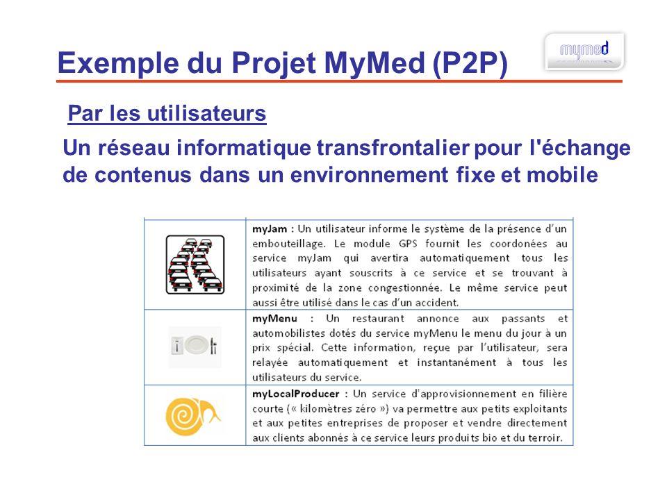 20 Un réseau informatique transfrontalier pour l'échange de contenus dans un environnement fixe et mobile Exemple du Projet MyMed (P2P) Par les utilis