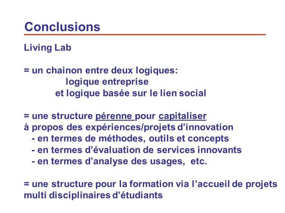 22 Conclusions Living Lab = un chainon entre deux logiques: logique entreprise et logique basée sur le lien social = une structure pérenne pour capita