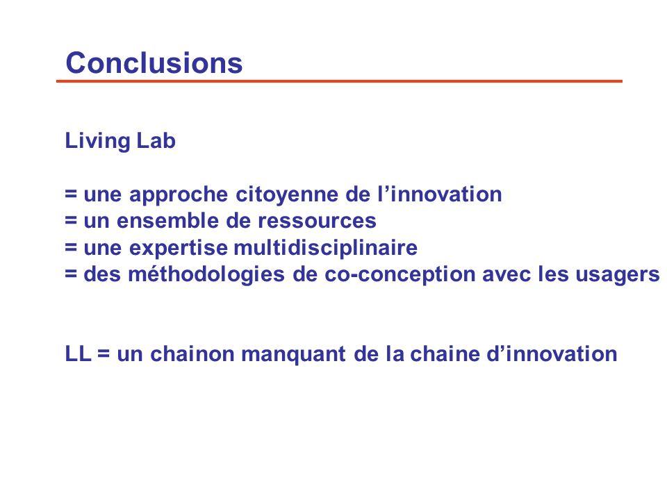 23 Conclusions Living Lab = une approche citoyenne de linnovation = un ensemble de ressources = une expertise multidisciplinaire = des méthodologies d