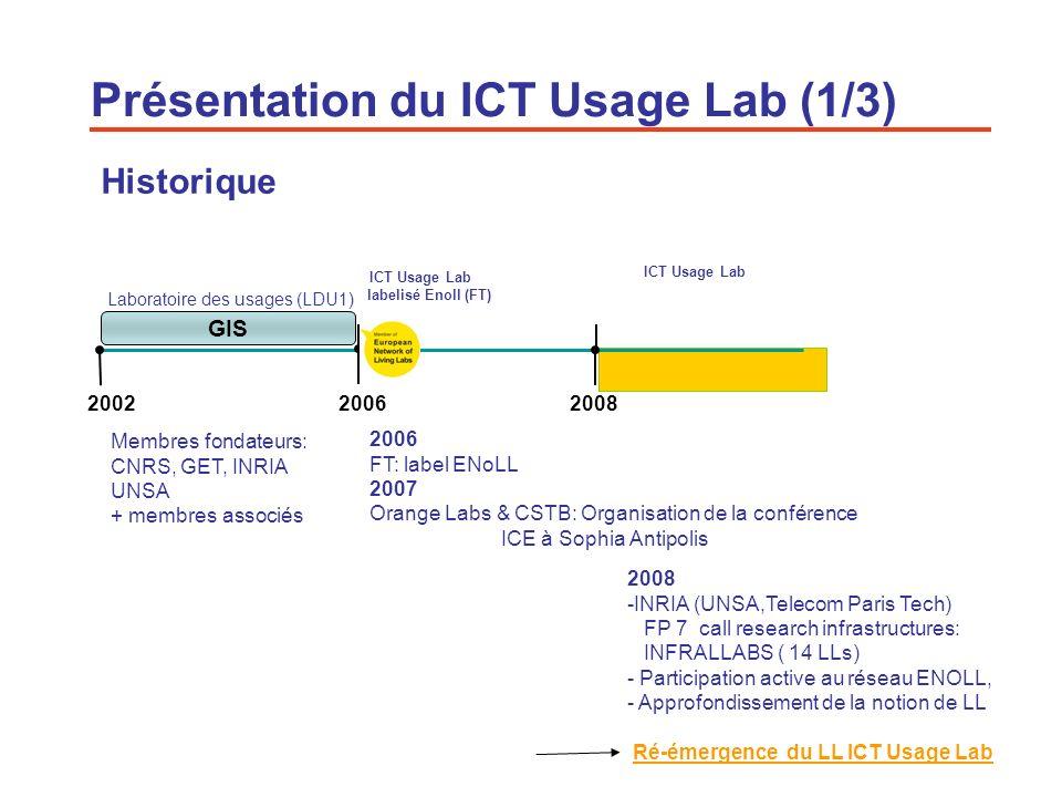 4 Un écosystème dédié à linnovation ouverte Présentation du ICT Usage Lab (2/3) DAprès Stahlbröst (2008) Forming Future IT.