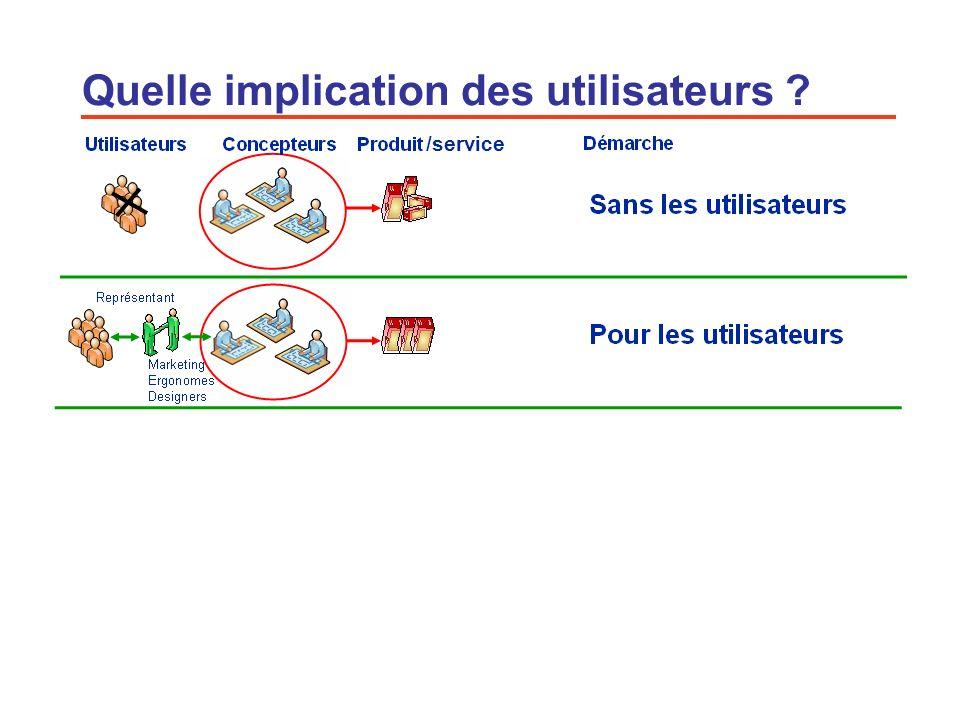 19 Futur en termes de projets Projets: - 2009-2011:Projet SmartImmo FUI (Orange Labs + 10 partenaires) - 2008-2010: Projet Cuscov (Inria, Casa, Unsa) Soumis - AO Paca Labs: Projet Gerhome Labs (CSTB) - AO CNR en santé à domicile et autonomie avec CIU santé (pôle SCS), CHU Nice, LL Limousin - Pôle SCS: Smart Docs Santé (Coexel, INRIA, CHU Nice) - AO ANR VERSO: projet Mémo (Eurecom) - AO ANR Villes durables (Inria partenaire) - AO INTERREG: Projet MyMed + MyMed Services Pack (INRIA)