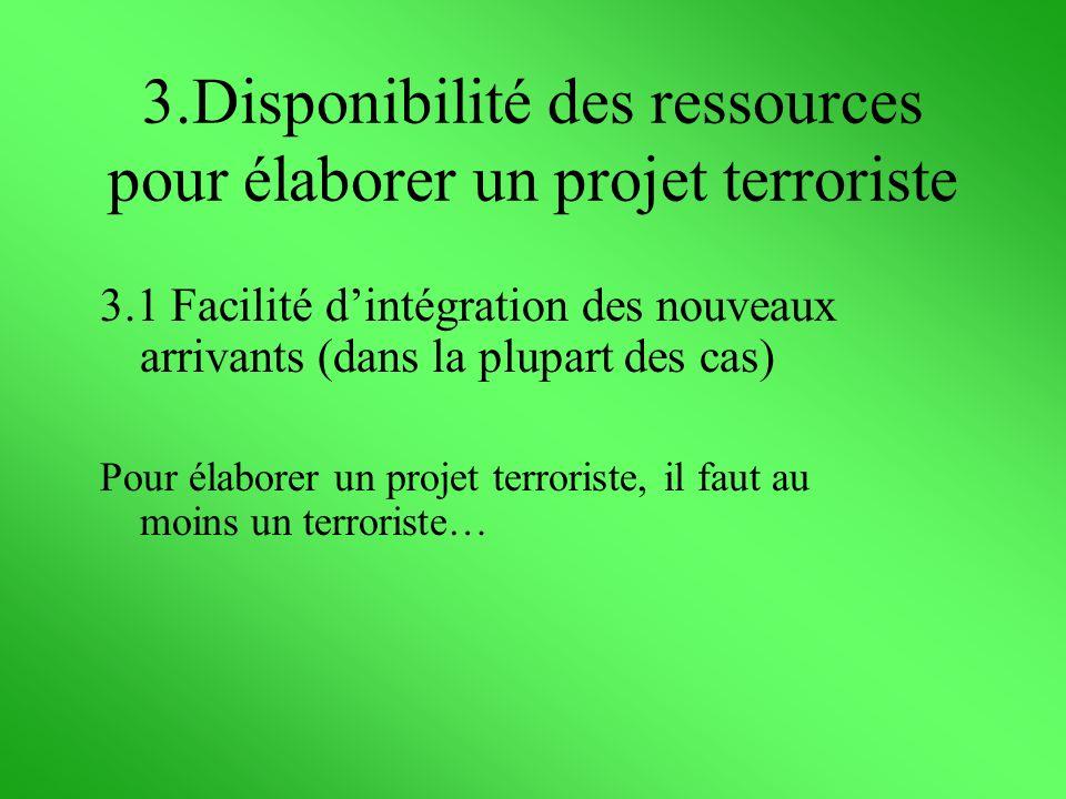 3.Disponibilité des ressources pour élaborer un projet terroriste 3.1 Facilité dintégration des nouveaux arrivants (dans la plupart des cas) Pour élab