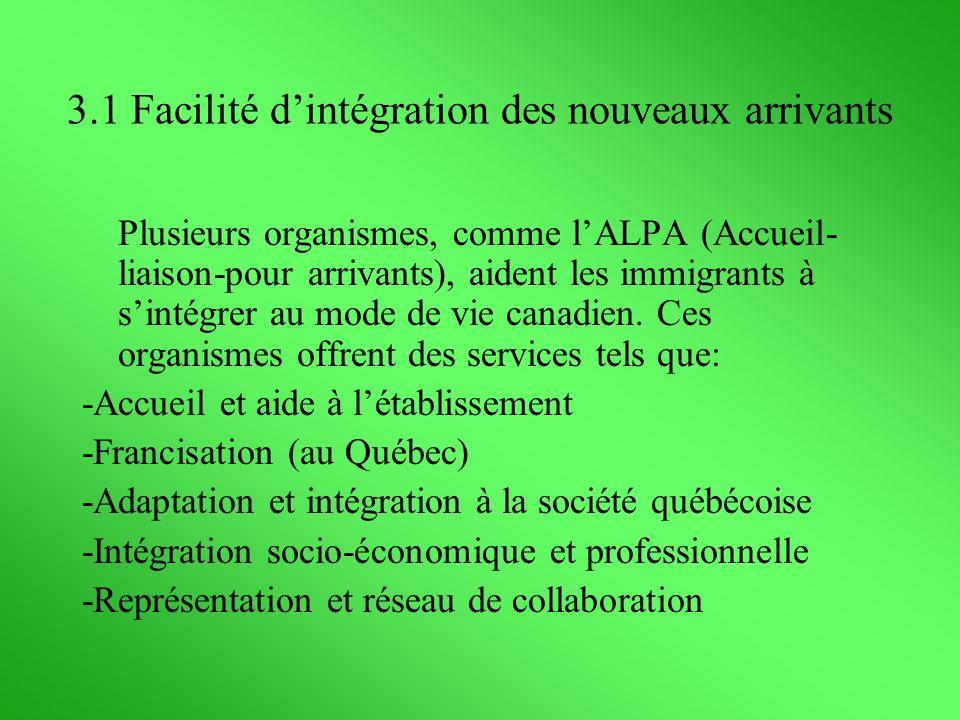Plusieurs organismes, comme lALPA (Accueil- liaison-pour arrivants), aident les immigrants à sintégrer au mode de vie canadien. Ces organismes offrent