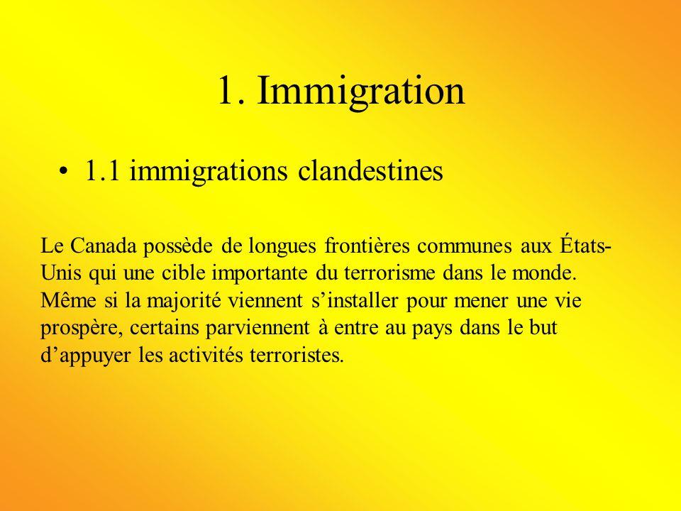 1. Immigration 1.1 immigrations clandestines Le Canada possède de longues frontières communes aux États- Unis qui une cible importante du terrorisme d