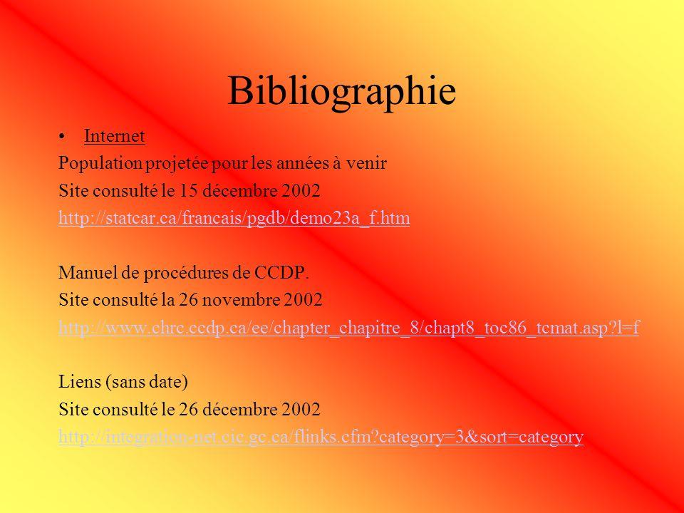 Bibliographie Internet Population projetée pour les années à venir Site consulté le 15 décembre 2002 http://statcar.ca/francais/pgdb/demo23a_f.htm Man