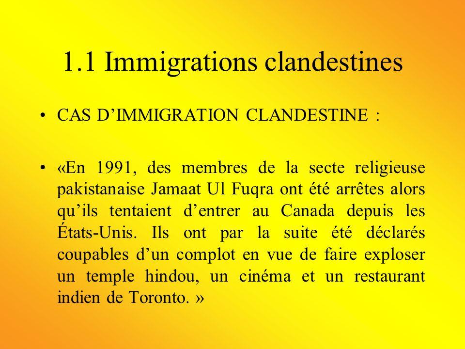 1.1 Immigrations clandestines CAS DIMMIGRATION CLANDESTINE : «En 1991, des membres de la secte religieuse pakistanaise Jamaat Ul Fuqra ont été arrêtes