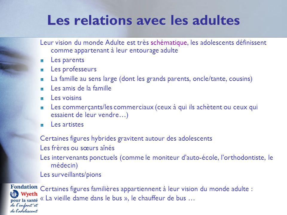 Les relations avec les adultes Leur vision du monde Adulte est très schématique, les adolescents définissent comme appartenant à leur entourage adulte