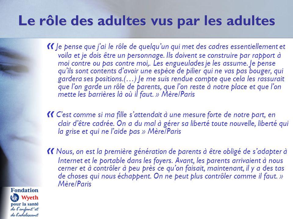 Le rôle des adultes vus par les adultes « Je pense que jai le rôle de quelquun qui met des cadres essentiellement et voila et je dois être un personna
