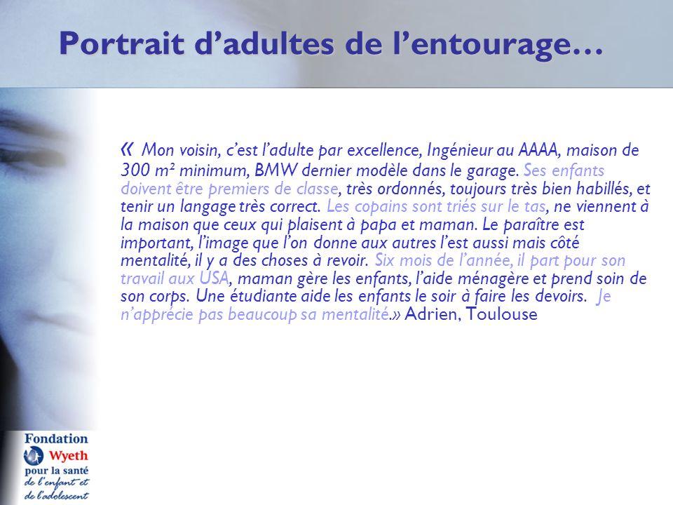 Portrait dadultes de lentourage… « Mon voisin, cest ladulte par excellence, Ingénieur au AAAA, maison de 300 m² minimum, BMW dernier modèle dans le ga