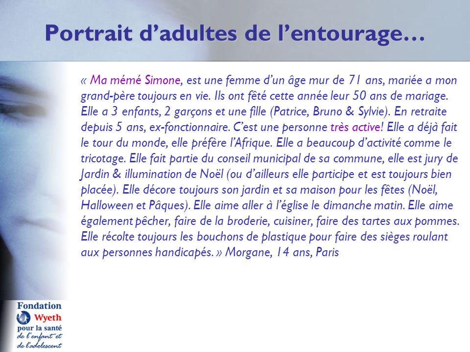 Portrait dadultes de lentourage… « Ma mémé Simone, est une femme dun âge mur de 71 ans, mariée a mon grand-père toujours en vie. Ils ont fêté cette an