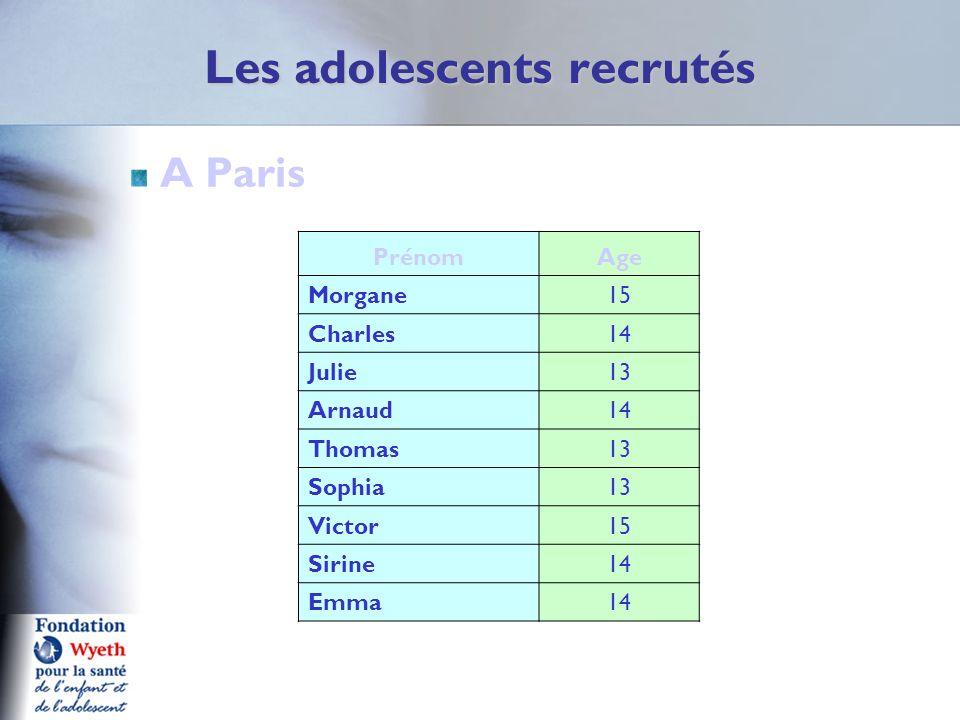 Les adolescents recrutés A Paris PrénomAge Morgane15 Charles14 Julie13 Arnaud14 Thomas13 Sophia13 Victor15 Sirine14 Emma14