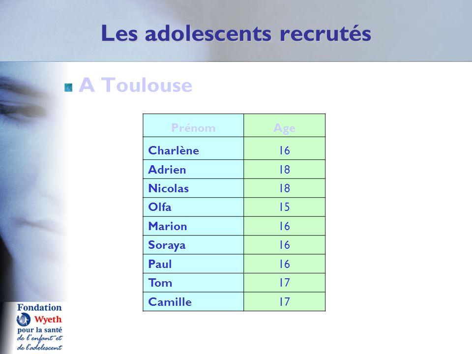 Les adolescents recrutés A Toulouse PrénomAge Charlène16 Adrien18 Nicolas18 Olfa15 Marion16 Soraya16 Paul16 Tom17 Camille17