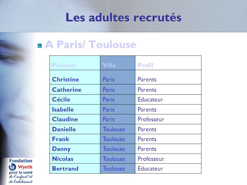 Les adultes recrutés A Paris/ Toulouse PrénomVilleProfil ChristineParisParents CatherineParisParents CécileParisEducateur IsabelleParisParents Claudin