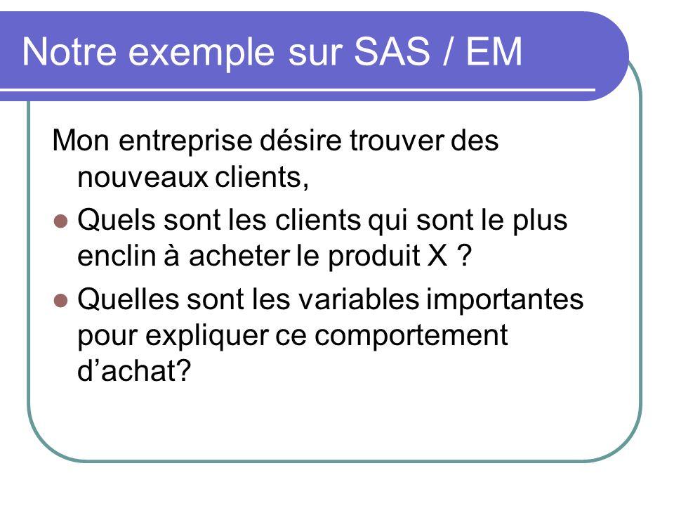 Notre exemple sur SAS / EM Mon entreprise désire trouver des nouveaux clients, Quels sont les clients qui sont le plus enclin à acheter le produit X ?