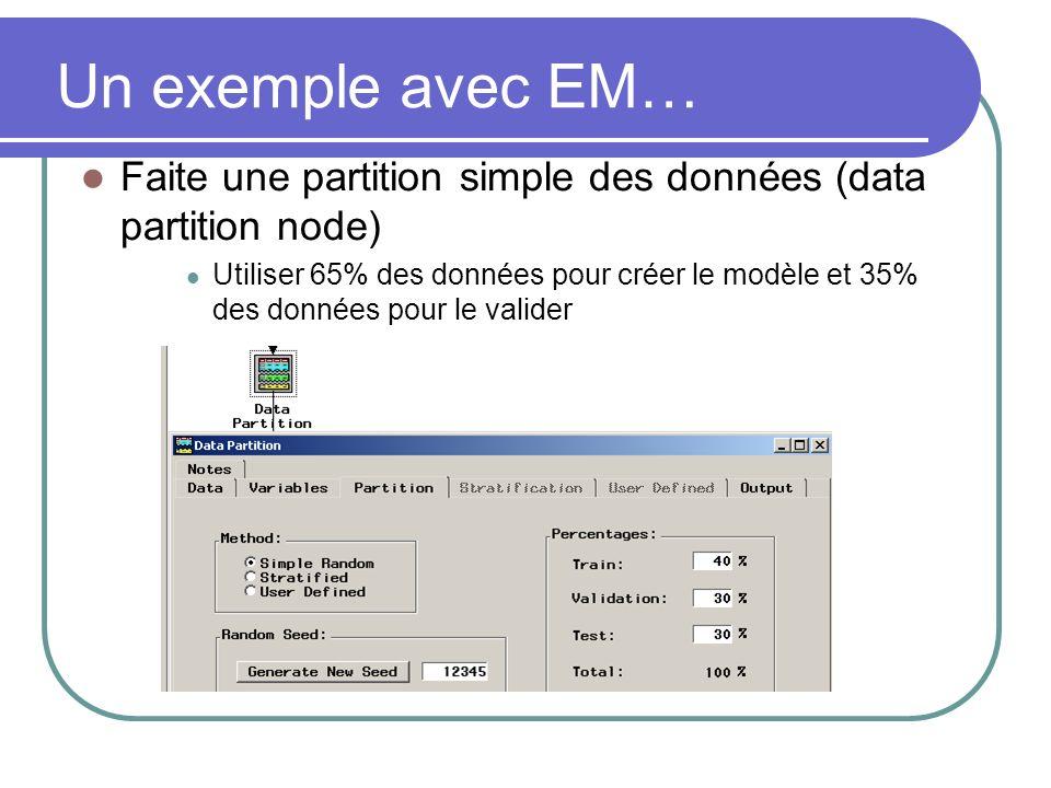 Faite une partition simple des données (data partition node) Utiliser 65% des données pour créer le modèle et 35% des données pour le valider Un exemp
