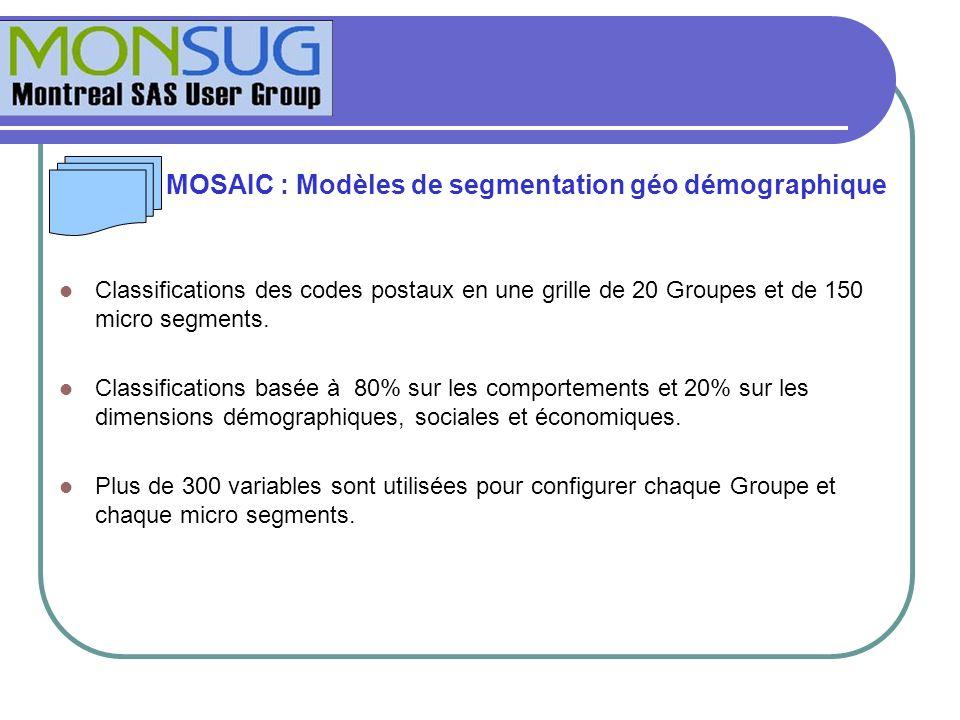 MOSAIC : Modèles de segmentation géo démographique Classifications des codes postaux en une grille de 20 Groupes et de 150 micro segments. Classificat