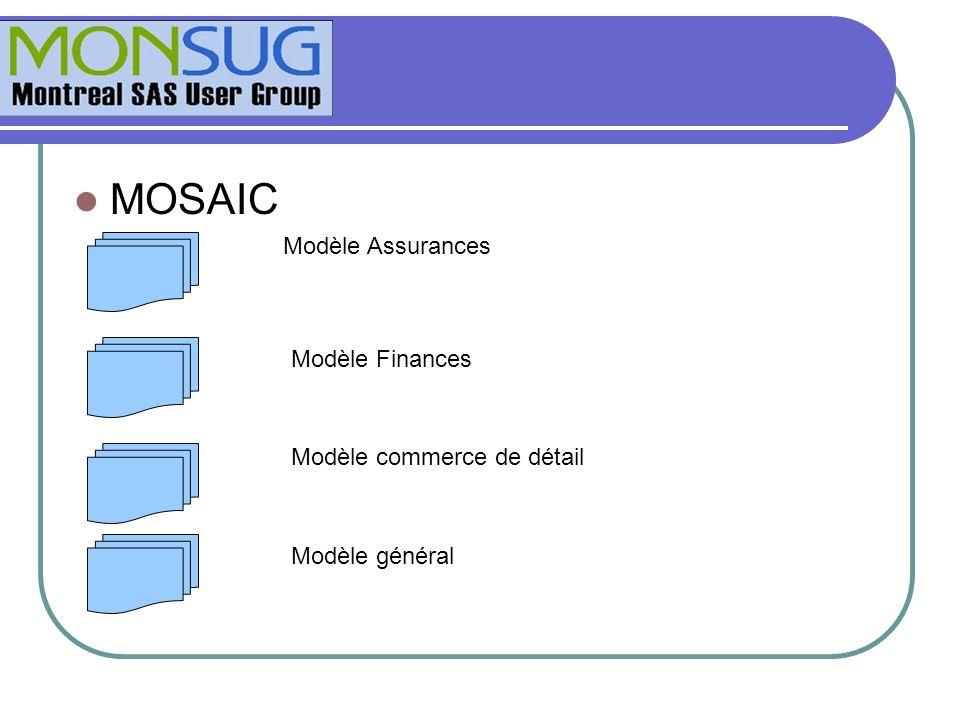 MOSAIC Modèle Assurances Modèle Finances Modèle commerce de détail Modèle général
