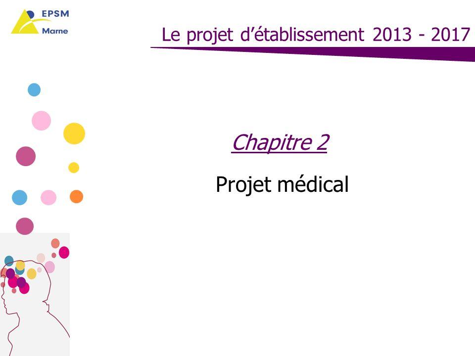 Axe 1 : Les liens avec les autres projets Les liens avec les projets médicaux et de soins sont importants.