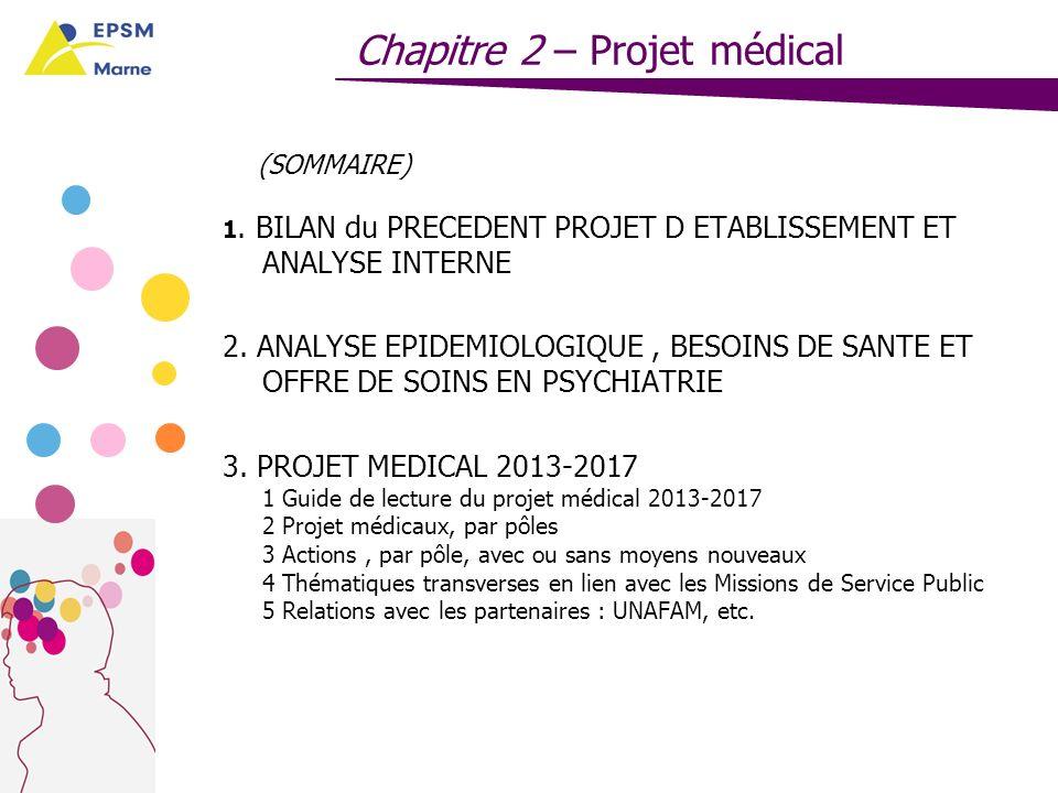 Thématiques en lien avec les Missions de Service Public Chapitre 2 – Projet médical