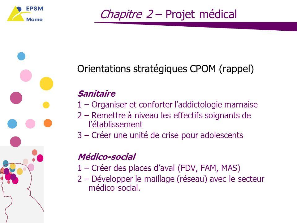 Méthodologie retenue –Rappel : sur le principe du secteur, le Projet Médical est les reflet des axes principaux de chaque pôle.