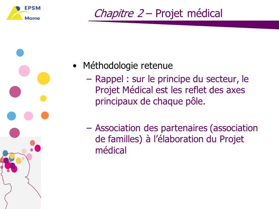 Thématiques reprises par les axes de pôle Chapitre 2 – Projet médical