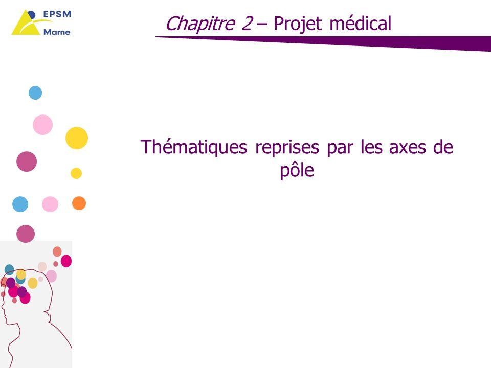 Prise en charge du patient / Organisation du secteur I01 et I02 (Axe 5) Développer lactivité de thérapie familiale au CMP enfants ZCH (Axe 1) Replacer le projet médical au centre de lorganisation et du fonctionnement du pôle ZVI (Axe 3) développer le partenariat et renforcer les liens entre les différentes UF gérées par le pôle ZVI (Axe 4) Développer et diversifier les prises en charge à lUnité Intersectorielle de Sociothérapie ZEP (Axe 3) Soutien du travail à la Maison Communautaire Thérapeutique ZEP (Axe 2) Augmentation des capacités daccueil du CATTP ZR4 (Axe 1) Amélioration de laccueil des patients dans chacune des unités du service ZR5 (Axe 1) Mutualisation des locaux des CMP / CATTP des pôles ZR5 et ZR6 ZR5 (Axe 2) Redéfinir le projet médical et de PEC du patient de lHJ – travail avec les partenaires ZR5 (Axe 3) Diversifier loffre de soins par de nouvelles compétences thérapeutiques ZR6 (Axe 1 et 2) Prise en charge en CMP – développer et améliorer par la mutualisation des locaux Chapitre 2 – Projet médical Thématiques reprises par les axes de pôle
