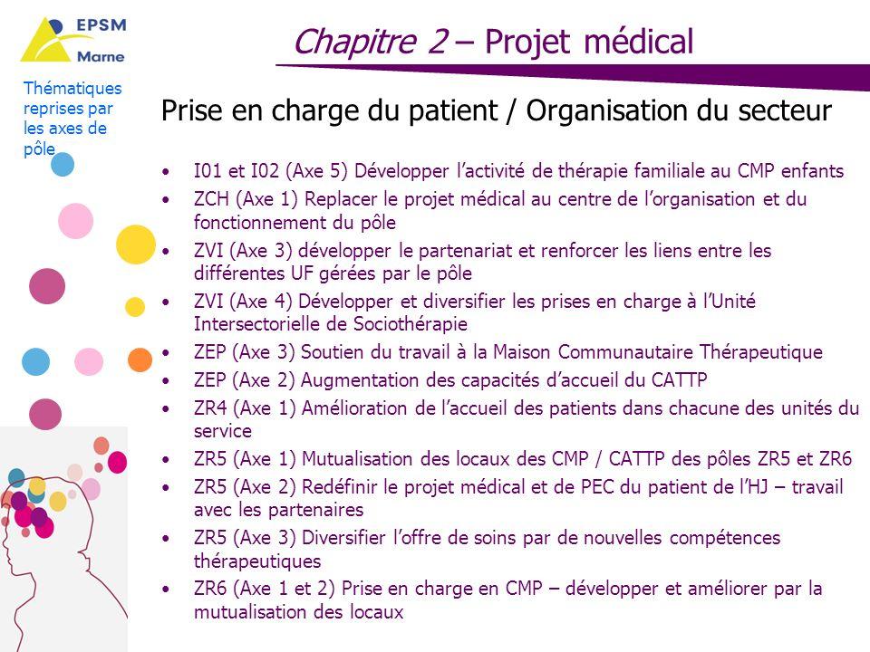 Formation continue et partage des connaissances ZR4 (Axe 3) : Amélioration de la formation continue et du partage des connaissances ZR4 (Axe 4) : Renfort des interventions externes grâces aux colloques et DU I01 et I02 ( Axe 5) développement de lactivité thérapie familiale au CMP enfants ZAL (Axe 3) Mutualisation des compétences, des expériences et des outils dans le cadre du futur pôle daddictologie de la Marne Chapitre 2 – Projet médical Thématiques reprises par les axes de pôle