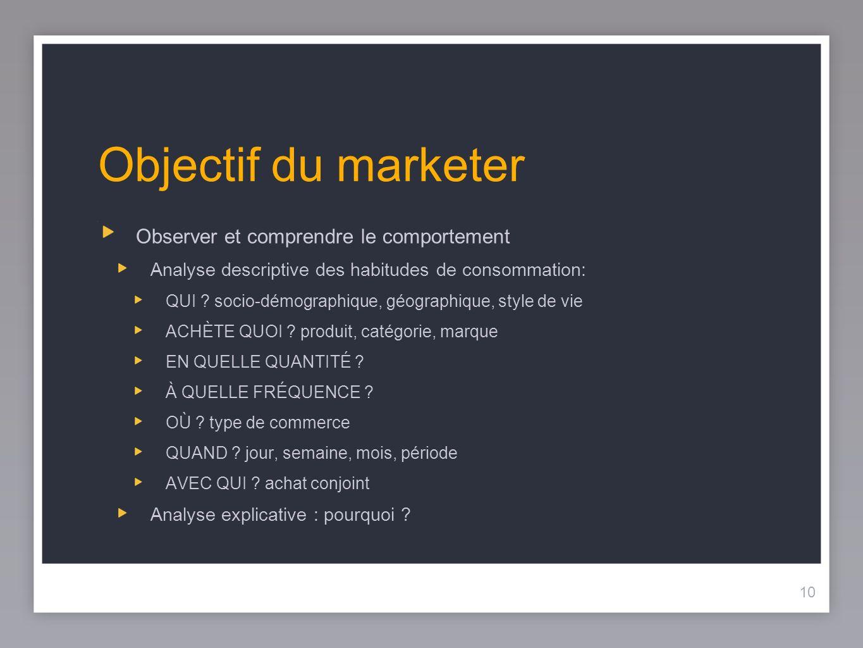 10 Objectif du marketer Observer et comprendre le comportement Analyse descriptive des habitudes de consommation: QUI .