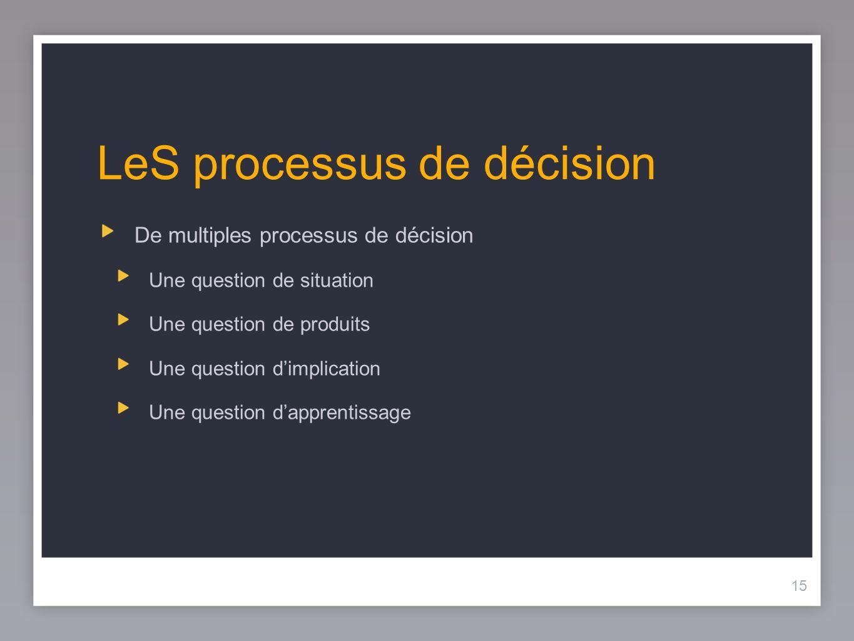 15 LeS processus de décision De multiples processus de décision Une question de situation Une question de produits Une question dimplication Une question dapprentissage 15