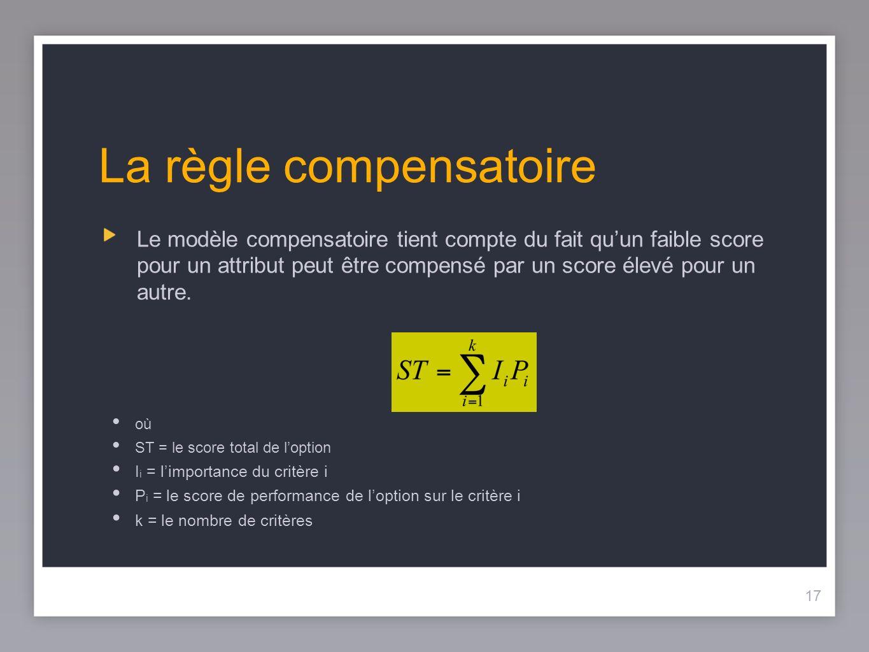 17 La règle compensatoire Le modèle compensatoire tient compte du fait quun faible score pour un attribut peut être compensé par un score élevé pour un autre.