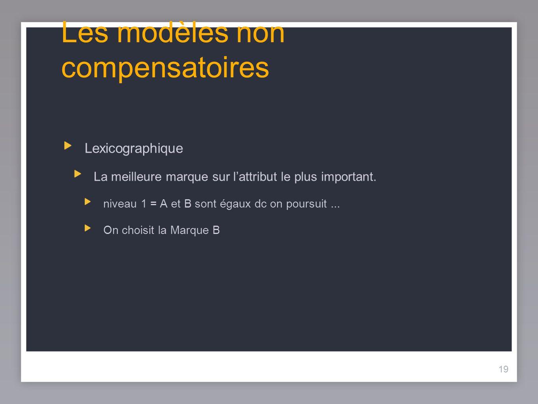 19 Les modèles non compensatoires Lexicographique La meilleure marque sur lattribut le plus important.