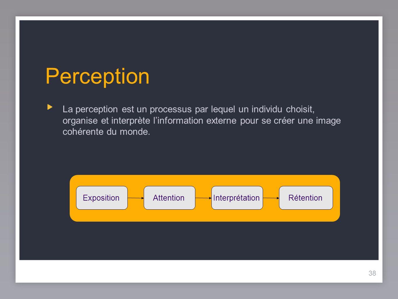 38 Perception La perception est un processus par lequel un individu choisit, organise et interprète linformation externe pour se créer une image cohérente du monde.
