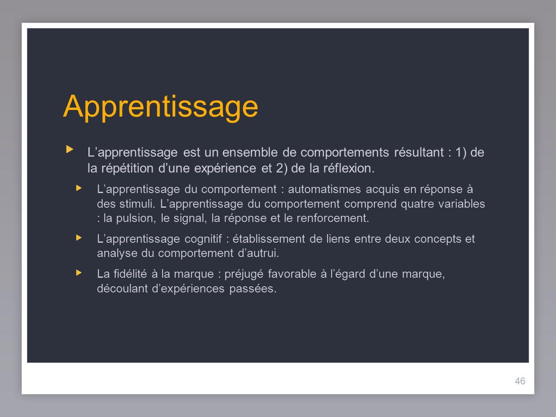 46 Apprentissage Lapprentissage est un ensemble de comportements résultant : 1) de la répétition dune expérience et 2) de la réflexion.