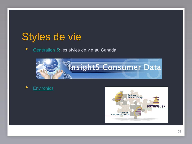 53 Styles de vie Generation 5Generation 5: les styles de vie au Canada Environics 53