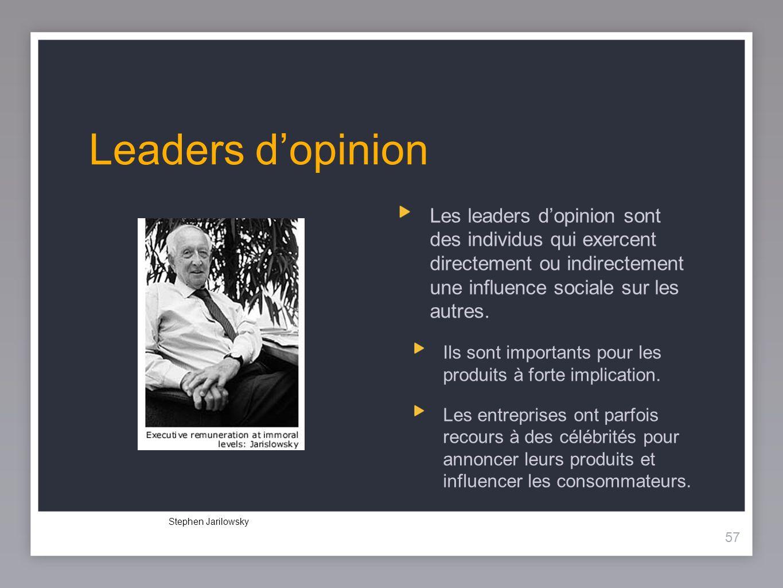 57 Leaders dopinion Les leaders dopinion sont des individus qui exercent directement ou indirectement une influence sociale sur les autres.