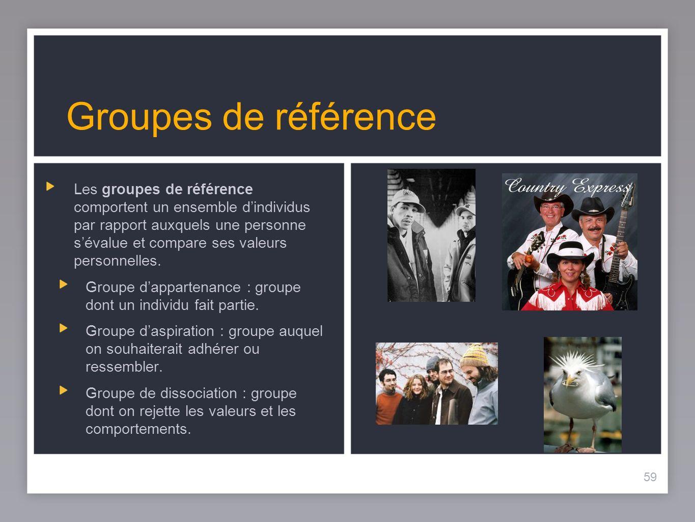 59 Groupes de référence Les groupes de référence comportent un ensemble dindividus par rapport auxquels une personne sévalue et compare ses valeurs personnelles.
