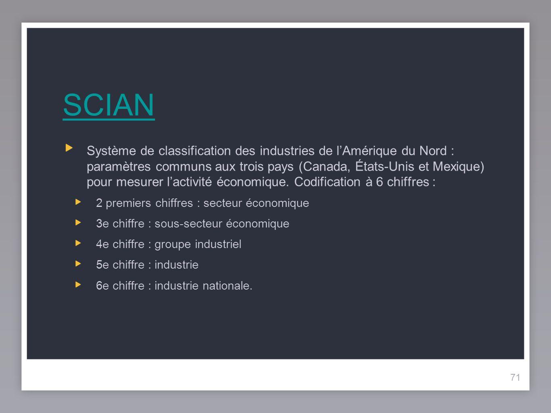 71 SCIAN Système de classification des industries de lAmérique du Nord : paramètres communs aux trois pays (Canada, États-Unis et Mexique) pour mesurer lactivité économique.