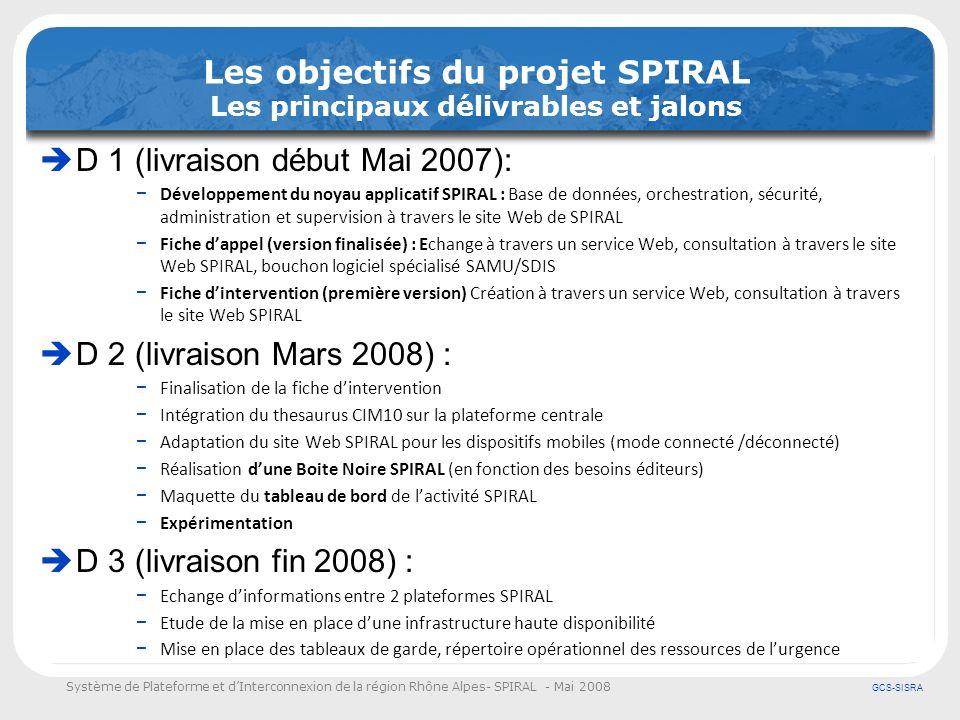 Système de Plateforme et dInterconnexion de la région Rhône Alpes- SPIRAL - Mai 2008 GCS-SISRA Les objectifs du projet SPIRAL Les principaux délivrabl