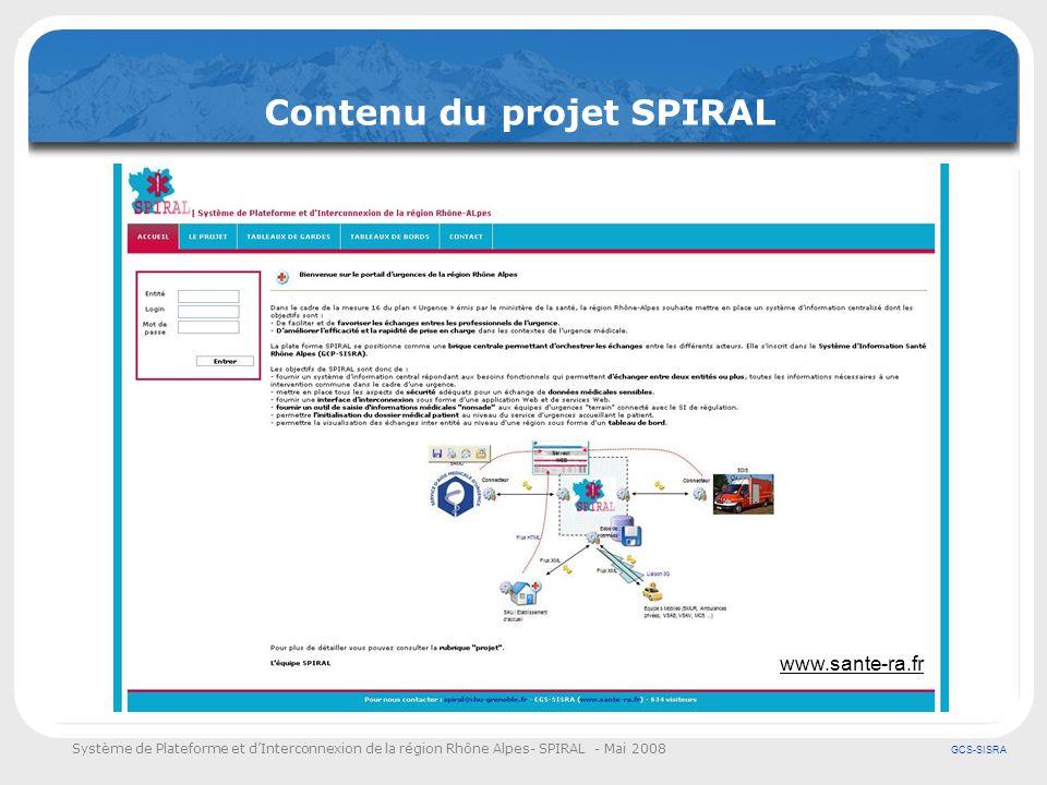 Système de Plateforme et dInterconnexion de la région Rhône Alpes- SPIRAL - Mai 2008 GCS-SISRA Contenu du projet SPIRAL www.sante-ra.fr