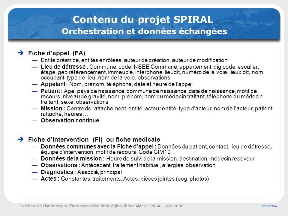 Système de Plateforme et dInterconnexion de la région Rhône Alpes- SPIRAL - Mai 2008 GCS-SISRA Contenu du projet SPIRAL Orchestration et données échan