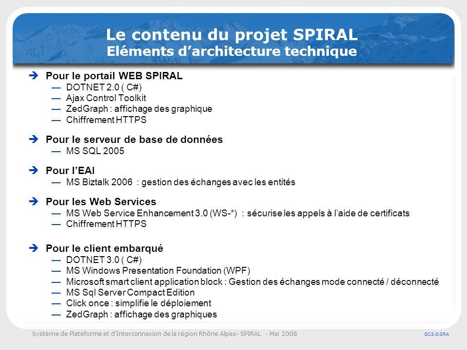 Système de Plateforme et dInterconnexion de la région Rhône Alpes- SPIRAL - Mai 2008 GCS-SISRA Le contenu du projet SPIRAL Eléments darchitecture tech