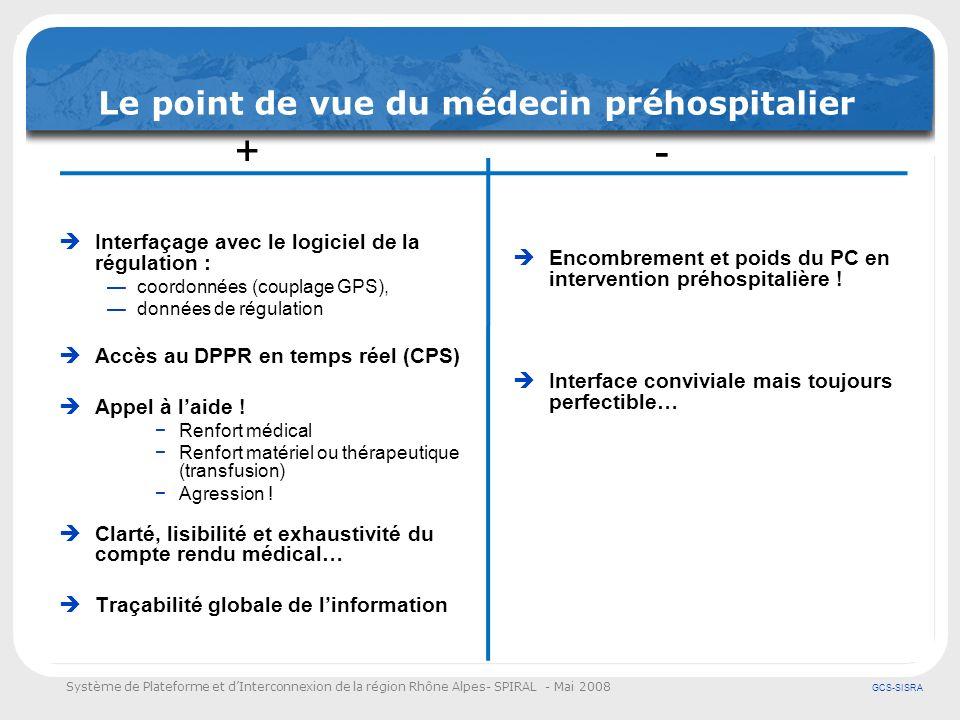 Système de Plateforme et dInterconnexion de la région Rhône Alpes- SPIRAL - Mai 2008 GCS-SISRA Le point de vue du médecin préhospitalier Interfaçage a
