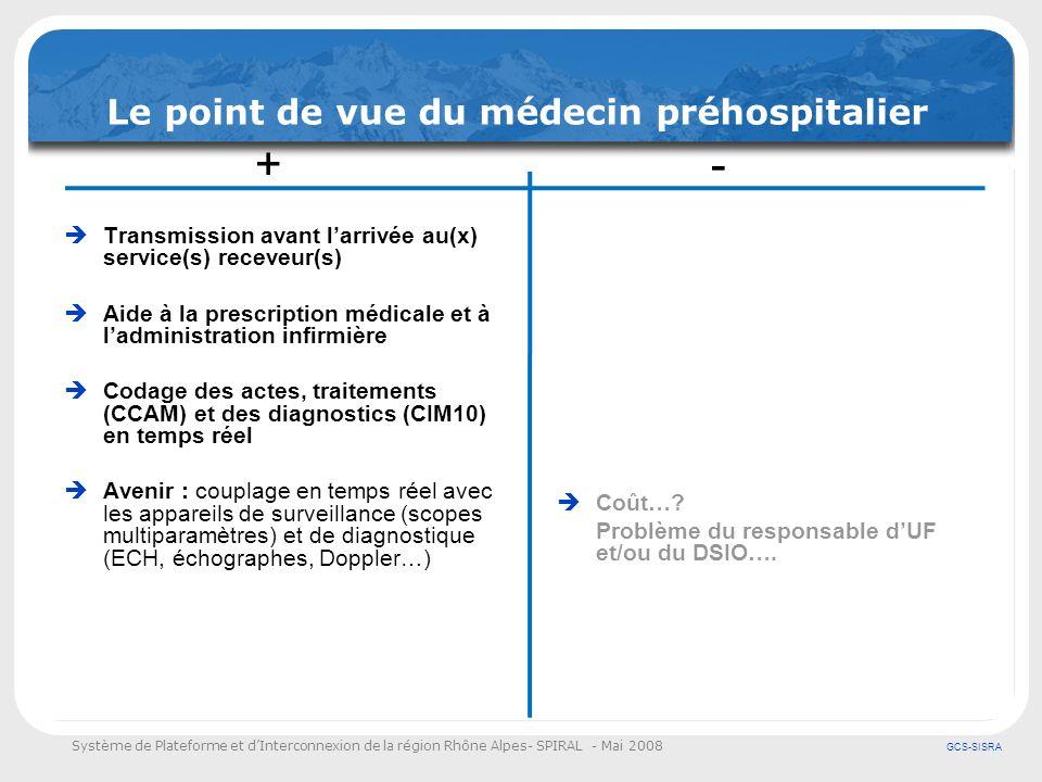 Système de Plateforme et dInterconnexion de la région Rhône Alpes- SPIRAL - Mai 2008 GCS-SISRA Le point de vue du médecin préhospitalier Transmission